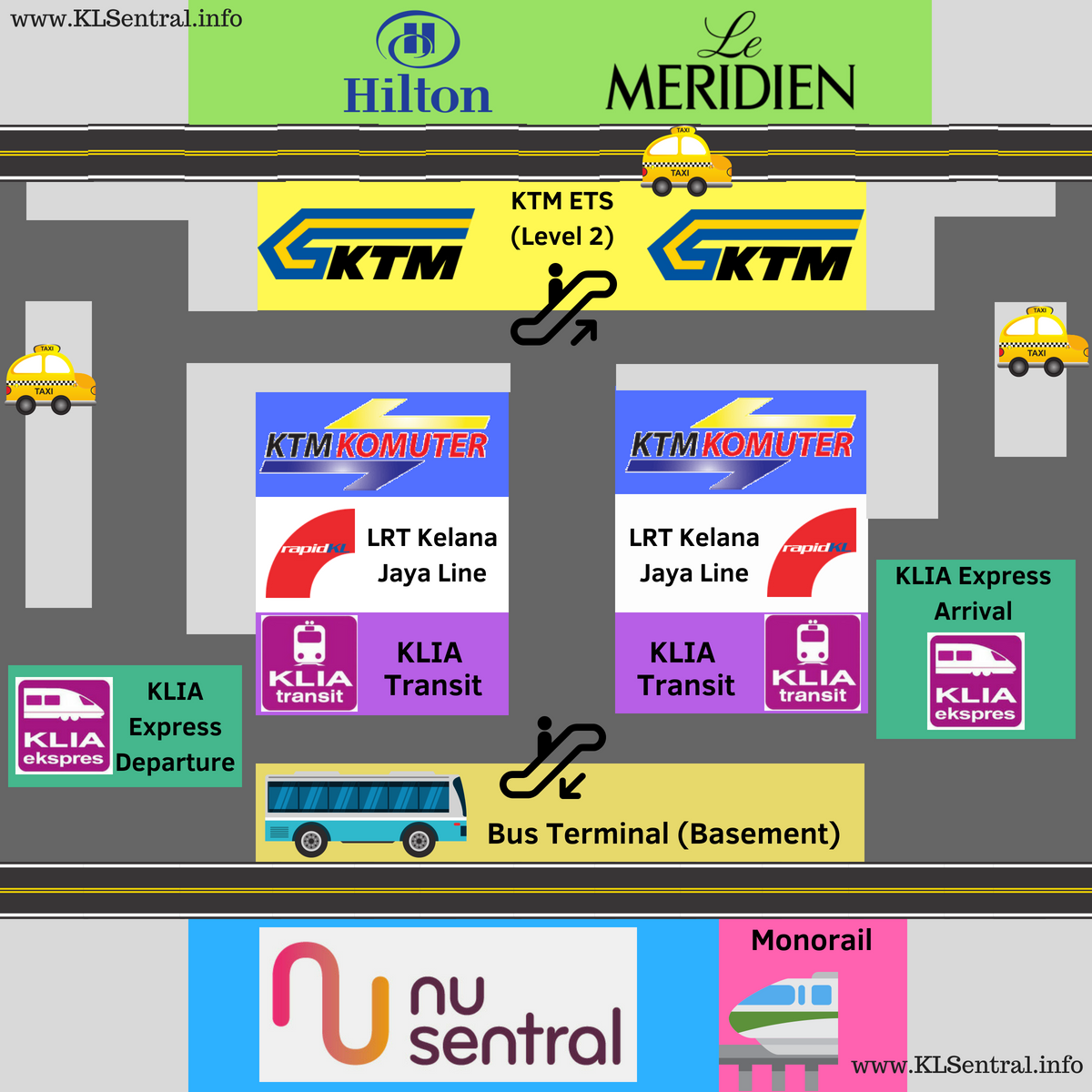 Kuala Lumpur Subway Map.Kl Sentral Station Maps Transit Route Station Map Floor Directory
